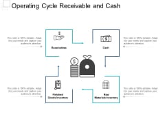 Operating Cycle Receivable And Cash Ppt PowerPoint Presentation Gallery