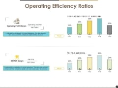 Operating Efficiency Ratios Template 1 Ppt PowerPoint Presentation Layouts Introduction