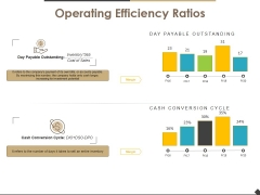 Operating Efficiency Ratios Template 2 Ppt PowerPoint Presentation Infographic Template Guide