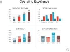 Operating Excellence Ppt PowerPoint Presentation Portfolio Master Slide