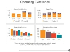 Operating Excellence Ppt PowerPoint Presentation Show