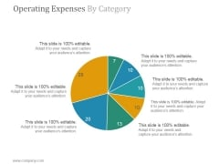 Operating Expenses By Category Ppt PowerPoint Presentation Influencers