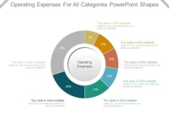 Operating Expenses For All Categories Powerpoint Shapes