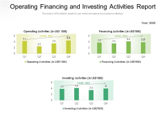 Operating Financing And Investing Activities Report Ppt PowerPoint Presentation Gallery Graphics Pictures PDF