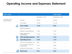 Operating Income And Expenses Statement Ppt PowerPoint Presentation File Graphics Template PDF