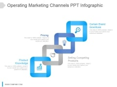 Operating Marketing Channels Ppt Infographic