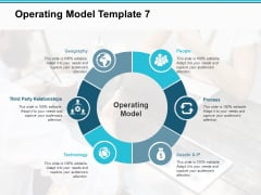 Operating Model Geography Ppt PowerPoint Presentation Inspiration Themes
