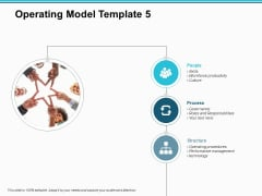 Operating Model People Process Ppt PowerPoint Presentation File Clipart Images