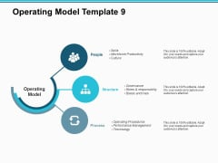Operating Model Process Ppt PowerPoint Presentation Pictures Slide