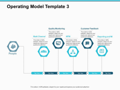 Operating Model Quality Monitoring Ppt PowerPoint Presentation Layouts Tips