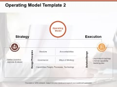 Operating Model Strategy Execution Ppt PowerPoint Presentation Slides Clipart