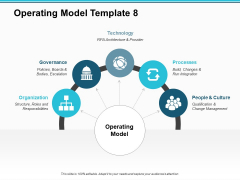 Operating Model Technology Ppt PowerPoint Presentation Summary Infographics