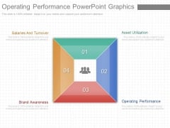 Operating Performance Powerpoint Graphics