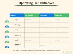 Operating Plan Initiatives Ppt PowerPoint Presentation Deck