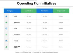 Operating Plan Initiatives Ppt PowerPoint Presentation Ideas Influencers