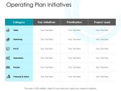 Operating Plan Initiatives Ppt PowerPoint Presentation Slides Ideas
