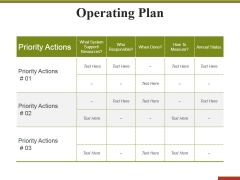 Operating Plan Ppt PowerPoint Presentation Ideas Aids