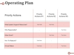 Operating Plan Ppt PowerPoint Presentation Ideas Outline