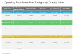 Operating Plan Ppt PowerPoint Presentation Microsoft