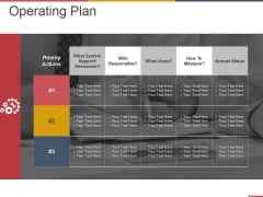 Operating Plan Ppt PowerPoint Presentation Portfolio Example