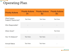 Operating Plan Ppt PowerPoint Presentation Professional Format