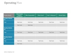 Operating Plan Ppt PowerPoint Presentation Show
