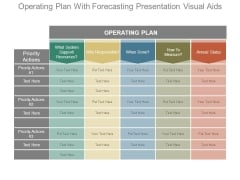 Operating Plan With Forecasting Presentation Visual Aids