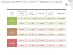 Operating Plan With Priority Action Ppt Background Template
