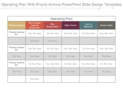 Operating Plan With Priority Actions Powerpoint Slide Design Templates