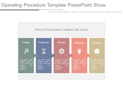 Operating Procedure Template Powerpoint Show