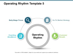 Operating Rhythm Template Business Ppt PowerPoint Presentation Infographic Template Diagrams