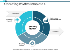 Operating Rhythm Template Leadership Capability Ppt PowerPoint Presentation Inspiration Objects