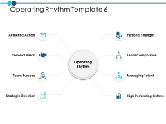 Operating Rhythm Template Personal Strength Ppt PowerPoint Presentation Infographic Template Graphics Pictures