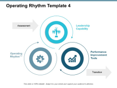 Operating Rhythm Template Planning Ppt PowerPoint Presentation Pictures Gridlines