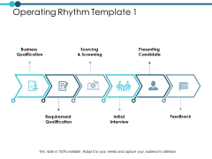 Operating Rhythm Template Ppt PowerPoint Presentation Pictures Format Ideas