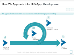 operating system application how we approach it for ios apps development ppt icon visual aids pdf