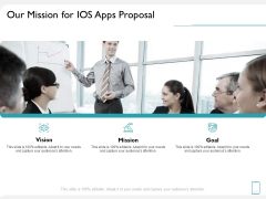 Operating System Application Our Mission For IOS Apps Proposal Ppt Pictures Influencers PDF