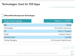 Operating System Application Technologies Used For IOS Apps Ppt Gallery Skills PDF