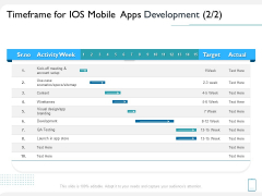 Operating System Application Timeframe For IOS Mobile Apps Development Ppt Pictures Backgrounds PDF