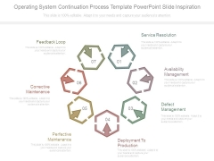 Operating System Continuation Process Template Powerpoint Slide Inspiration
