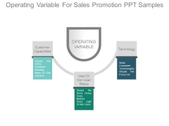 Operating Variable For Sales Promotion Ppt Samples