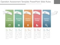 Operation Assessment Template Powerpoint Slide Rules