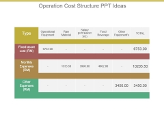 Operation Cost Structure Ppt Ideas