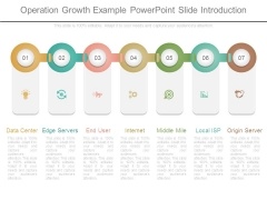Operation Growth Example Powerpoint Slide Introduction
