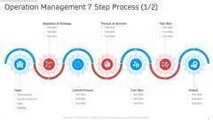 Operation Management 7 Step Process Manufacturing Control Ppt Styles Background Image PDF