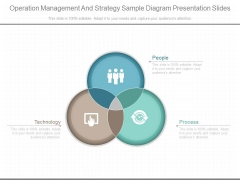 Operation Management And Strategy Sample Diagram Presentation Slides