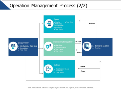 Operation Management Process Marketing Ppt PowerPoint Presentation Pictures
