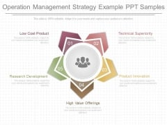 Operation Management Strategy Example Ppt Samples