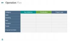Operation Plan Ppt PowerPoint Presentation Files