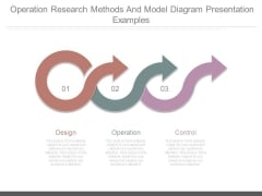 Operation Research Methods And Model Diagram Presentation Examples
